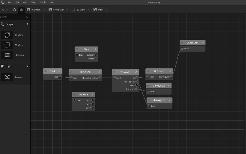 Buildbox Tutorial: The Basics For Absolute Beginners (With Video)