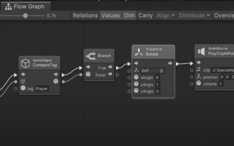 The Showdown: Unity Vs. Godot Vs. Buildbox Vs Unreal Engine